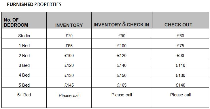 Inventory price
