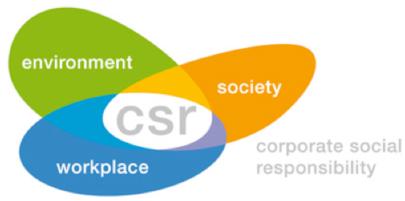 corporate social respon
