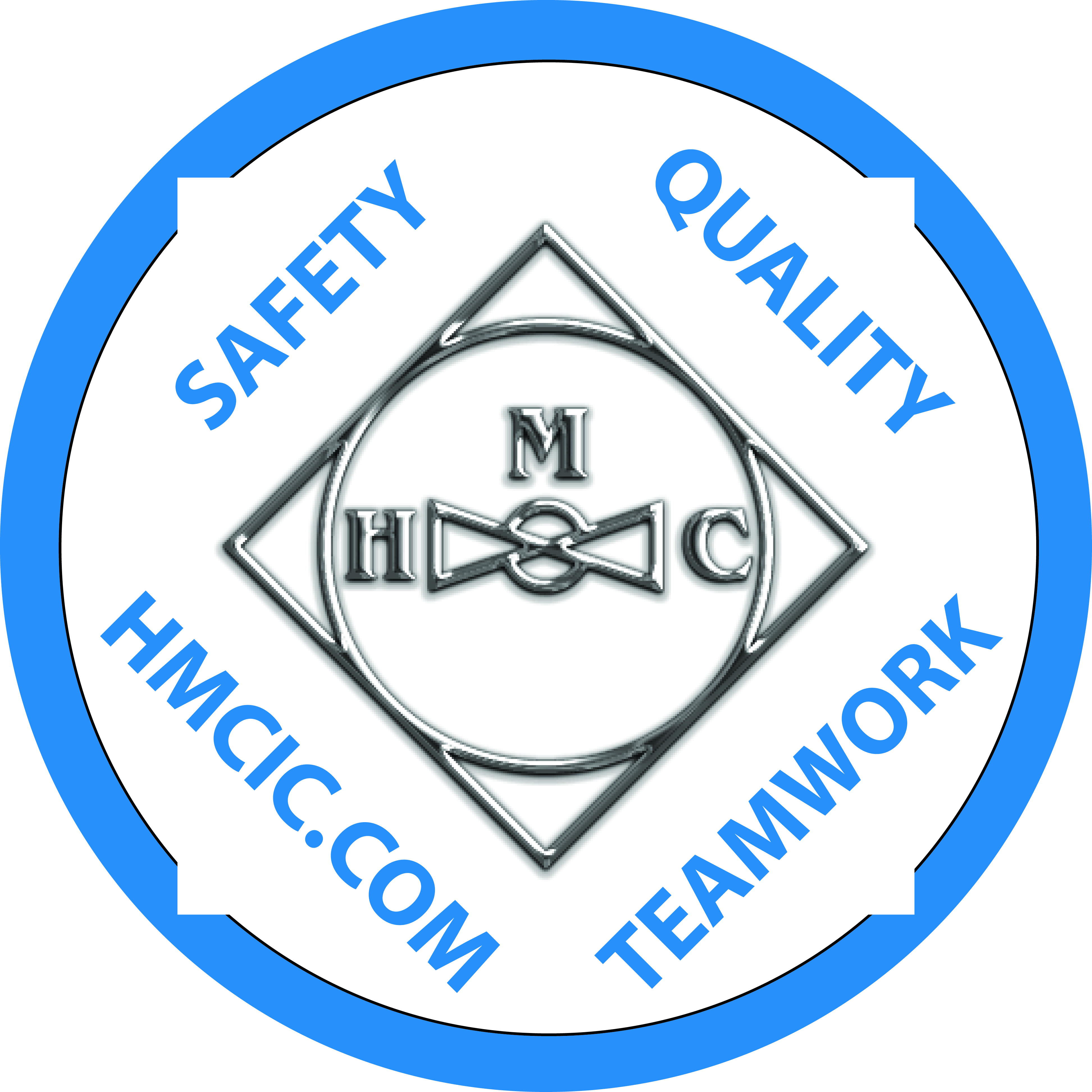 Safety Quality Teamwork
