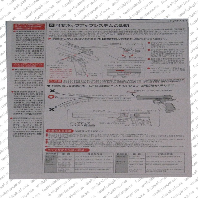 Gas Airsoft BB Gun Manual