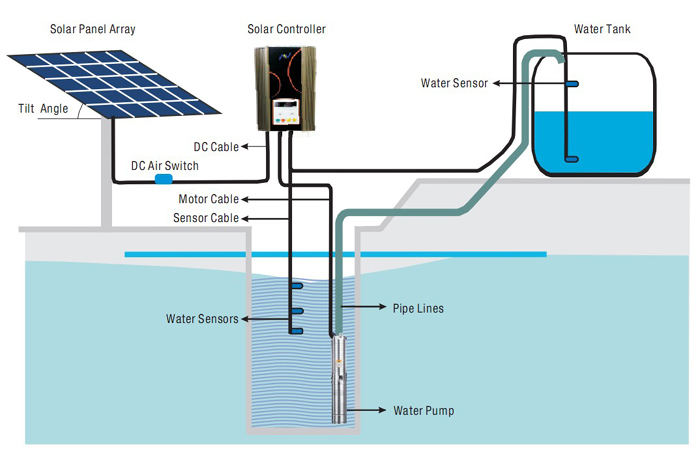 solar cell efficiency diagram  solar  free engine image