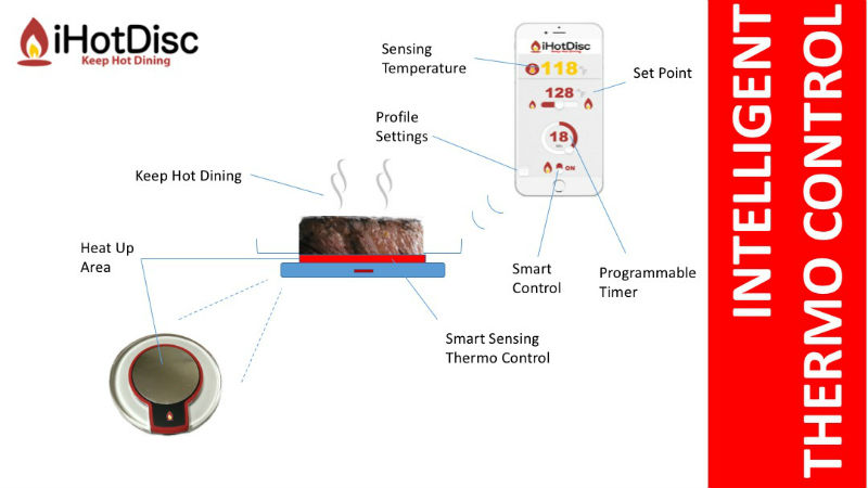 iHotDisc Intelligent Thermo Control Cooking