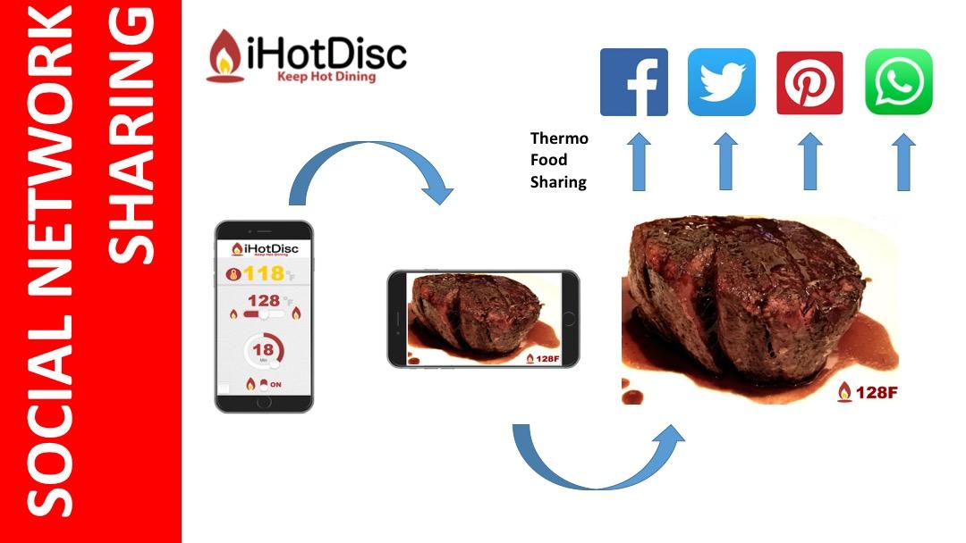iHotDisc Social Network Sharing